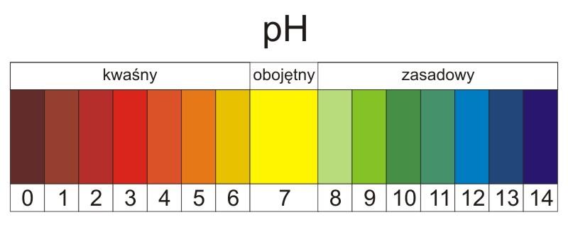 pH_skala_d